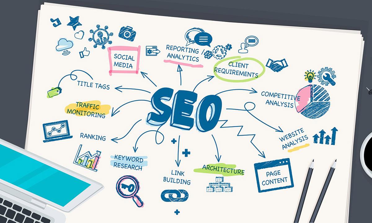 Поисковое продвижение и оптимизация сайтов